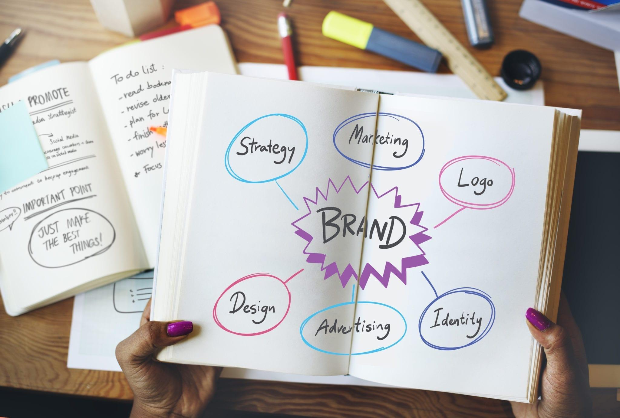 Co to jest marka? Branding, wizerunek, własna firma - Kobieca Strona Biznesu Karolina Kołodziejczyk