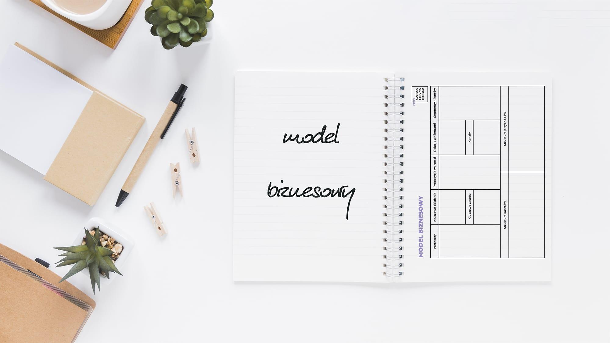 od czego zacząć prowadzenie firmy własny biznes jak zacząć model biznesowy szablon - kobieca strona biznesu karolina kołodziejczyk blog dla przedsiębiorczych kobiet strategia marki