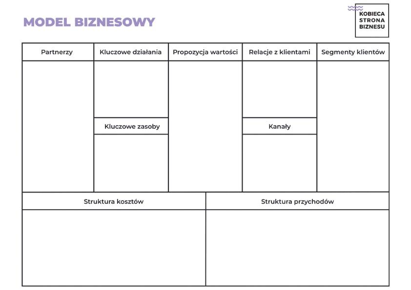 model biznesowy szablon matryca kobieca strona biznesu